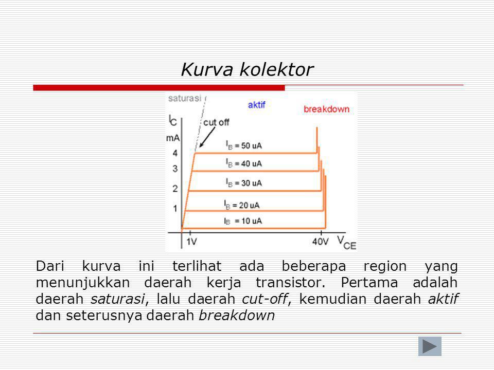 Kurva kolektor Dari kurva ini terlihat ada beberapa region yang menunjukkan daerah kerja transistor. Pertama adalah daerah saturasi, lalu daerah cut-o