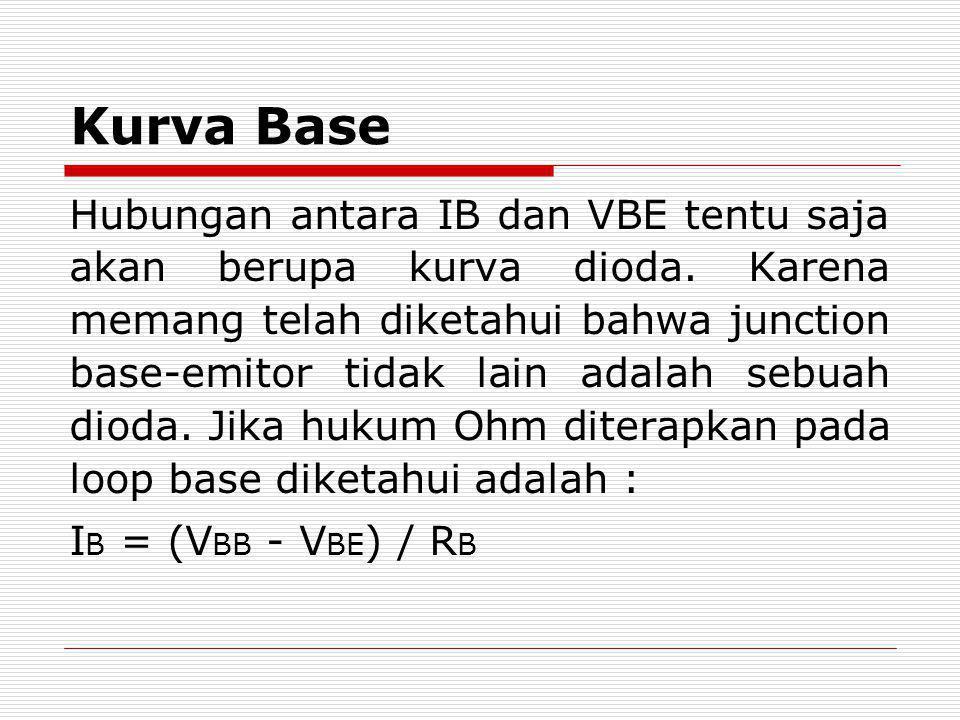 Kurva Base Hubungan antara IB dan VBE tentu saja akan berupa kurva dioda. Karena memang telah diketahui bahwa junction base-emitor tidak lain adalah s