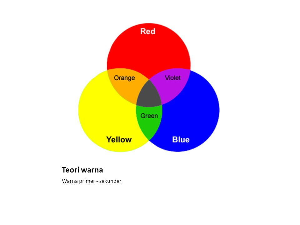 Teori warna Warna primer - sekunder
