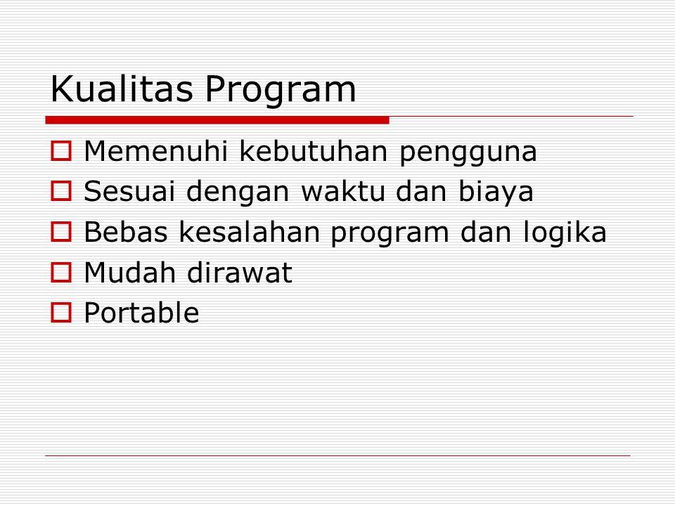 Kualitas Program  Memenuhi kebutuhan pengguna  Sesuai dengan waktu dan biaya  Bebas kesalahan program dan logika  Mudah dirawat  Portable