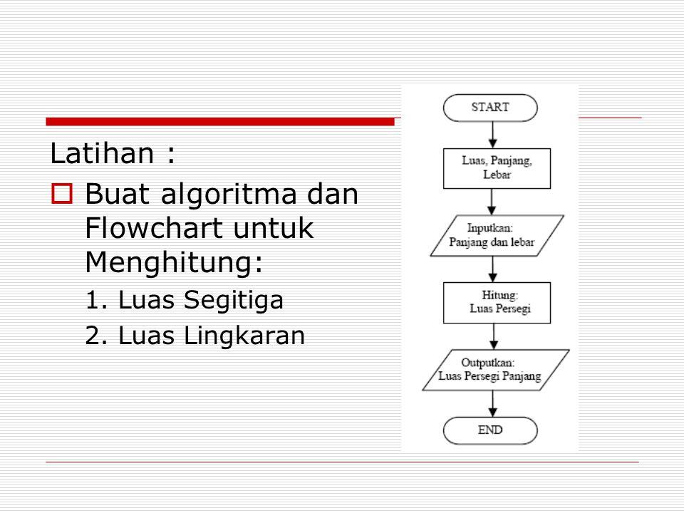 Latihan :  Buat algoritma dan Flowchart untuk Menghitung: 1. Luas Segitiga 2. Luas Lingkaran