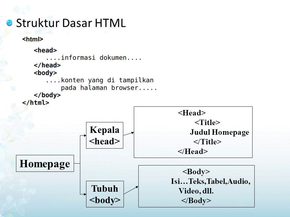 Struktur Dasar HTML Homepage Kepala Tubuh Judul Homepage Isi…Teks,Tabel,Audio, Video, dll.