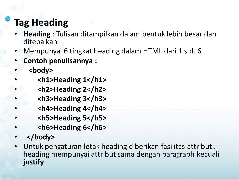 Tag Heading Heading : Tulisan ditampilkan dalam bentuk lebih besar dan ditebalkan Mempunyai 6 tingkat heading dalam HTML dari 1 s.d. 6 Contoh penulisa