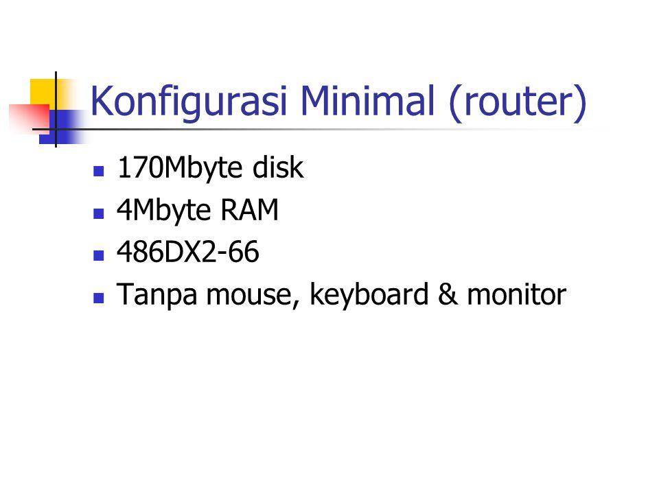 Konfigurasi Typical 3.2Gbyte disk 32Mbyte RAM Pentium 233-MMX