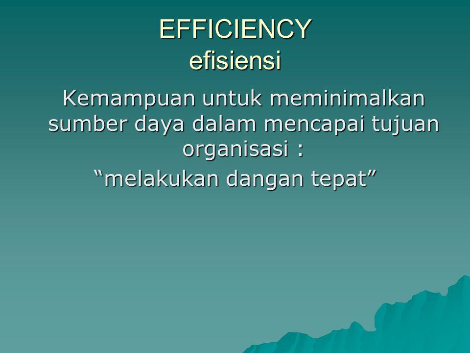 """EFFICIENCY efisiensi Kemampuan untuk meminimalkan sumber daya dalam mencapai tujuan organisasi : """"melakukan dangan tepat"""""""