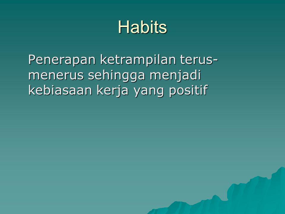 Habits Penerapan ketrampilan terus- menerus sehingga menjadi kebiasaan kerja yang positif