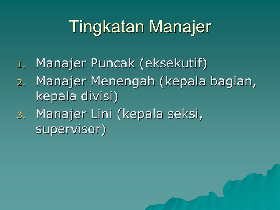Tingkatan Manajer 1. Manajer Puncak (eksekutif) 2. Manajer Menengah (kepala bagian, kepala divisi) 3. Manajer Lini (kepala seksi, supervisor)