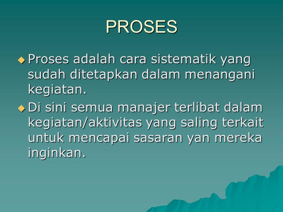 PROSES  Proses adalah cara sistematik yang sudah ditetapkan dalam menangani kegiatan.  Di sini semua manajer terlibat dalam kegiatan/aktivitas yang