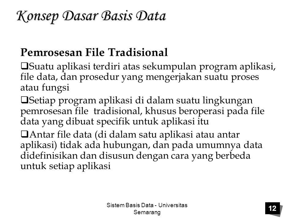 Sistem Basis Data - Universitas Semarang 12 Konsep Dasar Basis Data Pemrosesan File Tradisional  Suatu aplikasi terdiri atas sekumpulan program aplik