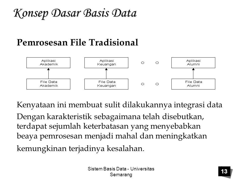 Sistem Basis Data - Universitas Semarang 13 Konsep Dasar Basis Data Pemrosesan File Tradisional Kenyataan ini membuat sulit dilakukannya integrasi dat