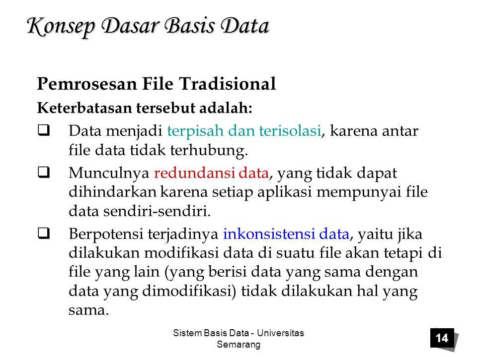 Sistem Basis Data - Universitas Semarang 14 Konsep Dasar Basis Data Pemrosesan File Tradisional Keterbatasan tersebut adalah:  Data menjadi terpisah
