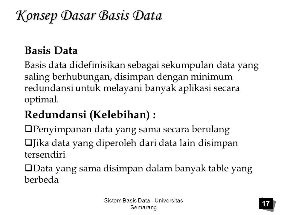 Sistem Basis Data - Universitas Semarang 17 Konsep Dasar Basis Data Basis Data Basis data didefinisikan sebagai sekumpulan data yang saling berhubunga