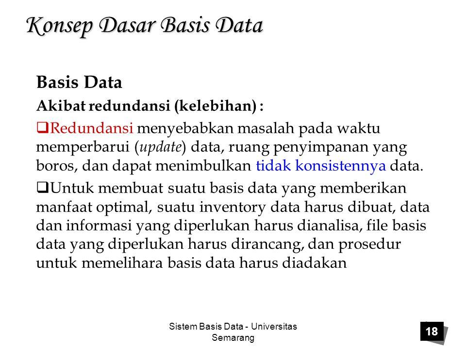 Sistem Basis Data - Universitas Semarang 18 Konsep Dasar Basis Data Basis Data Akibat redundansi (kelebihan) :  Redundansi menyebabkan masalah pada w