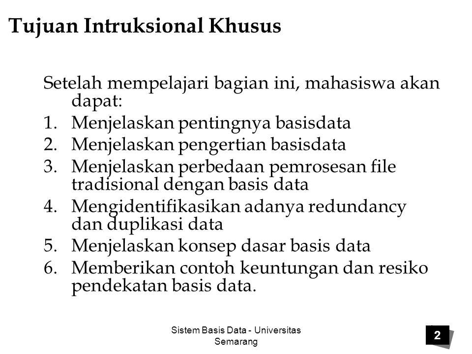 Sistem Basis Data - Universitas Semarang Setelah mempelajari bagian ini, mahasiswa akan dapat: 1.Menjelaskan pentingnya basisdata 2.Menjelaskan penger