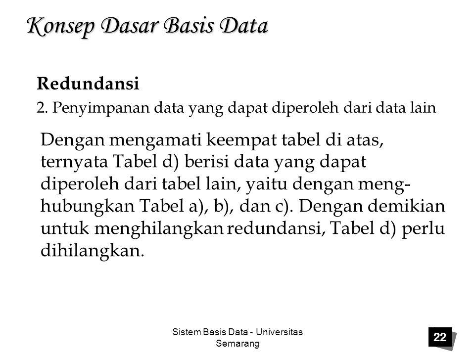 Sistem Basis Data - Universitas Semarang 22 Konsep Dasar Basis Data Dengan mengamati keempat tabel di atas, ternyata Tabel d) berisi data yang dapat d