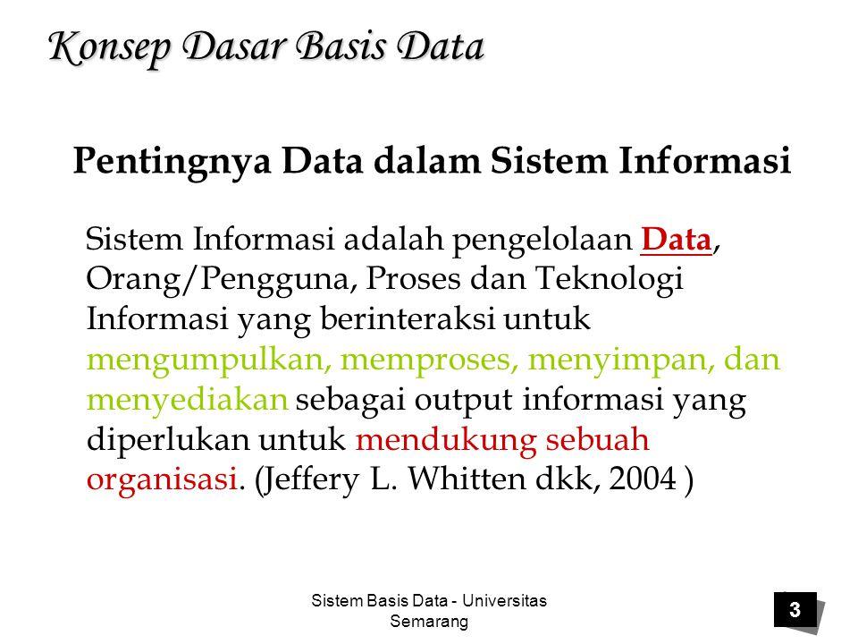 Sistem Basis Data - Universitas Semarang Pentingnya Data dalam Sistem Informasi 3 Konsep Dasar Basis Data Sistem Informasi adalah pengelolaan Data, Or
