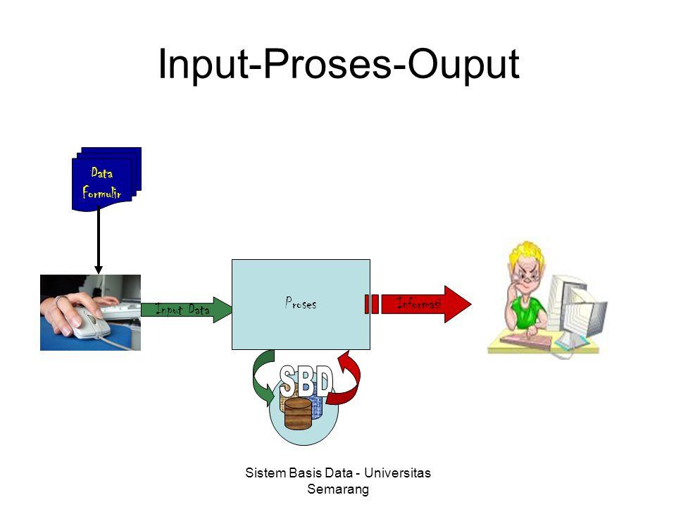 Sistem Basis Data - Universitas Semarang Input-Proses-Ouput Input Data Data Formulir Proses Informasi