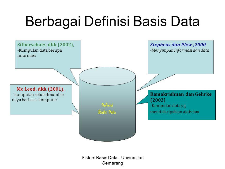 Sistem Basis Data - Universitas Semarang Berbagai Definisi Basis Data Definisi Basis Data Stephens dan Plew ;2000 -Menyimpan Informasi dan data Silber