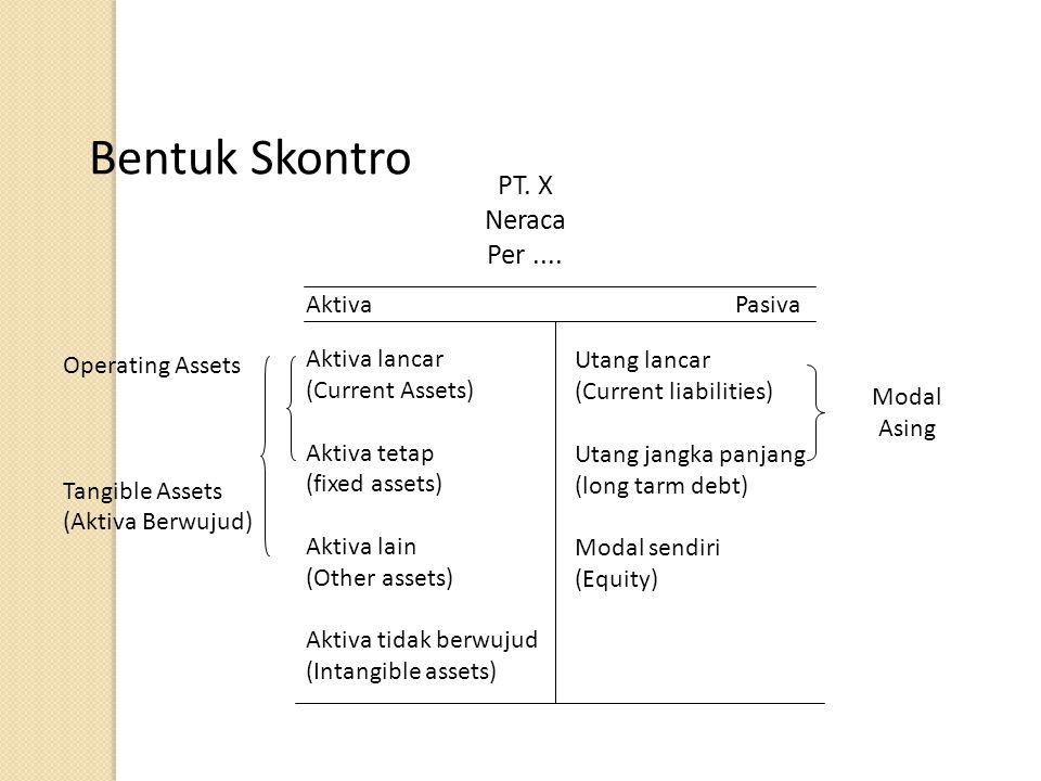Laporan Keuangan 1.Neraca (balance sheet) Neraca dapat diartikan sebagai suatu bentuk laporan keuangan yang menunjukkan posisi harta (aktiva), utang d