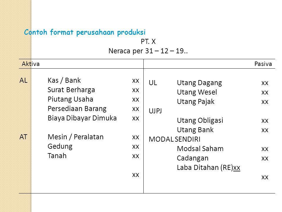 Bentuk Skontro PT. X Neraca Per.... AktivaPasiva Aktiva lancar (Current Assets) Aktiva tetap (fixed assets) Aktiva lain (Other assets) Aktiva tidak be