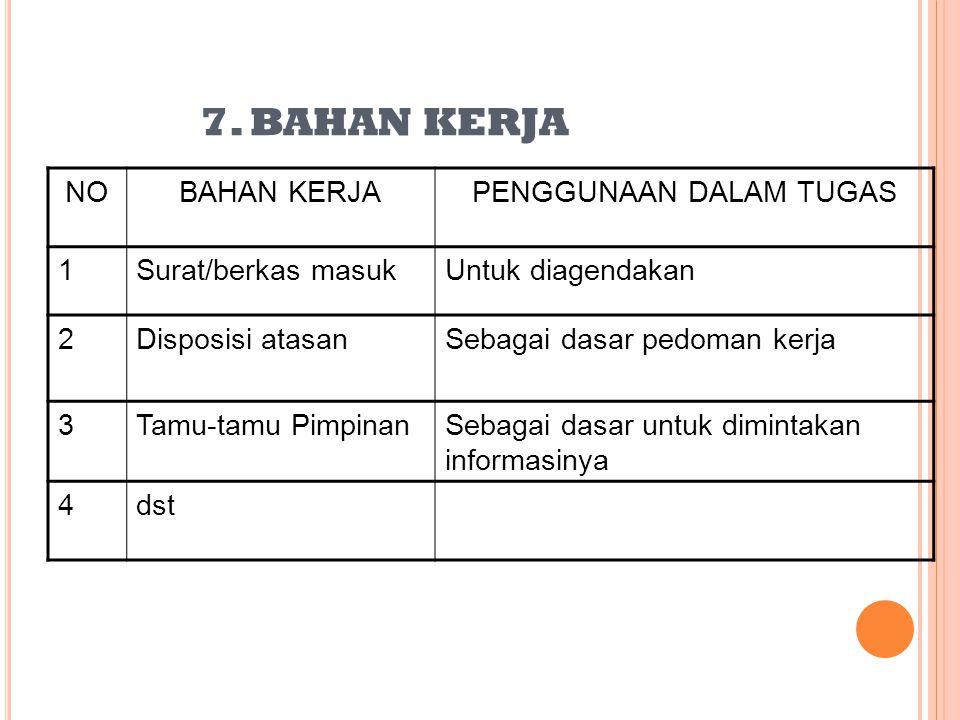 7.Mengoreksi hasil ketikan surat yang ke Direktur. 8.Menerima dan menyampaikan berita telepon dan faxs agar informasi dapat diterima kepada yang berke