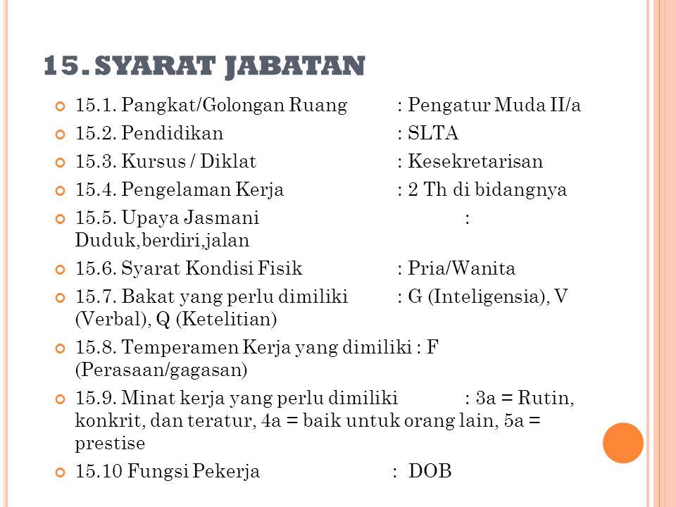 14. RESIKO BAHAYA NO NAMA PENYAKIT/JENIS KECELAKAAN FISIK PENYEBAB