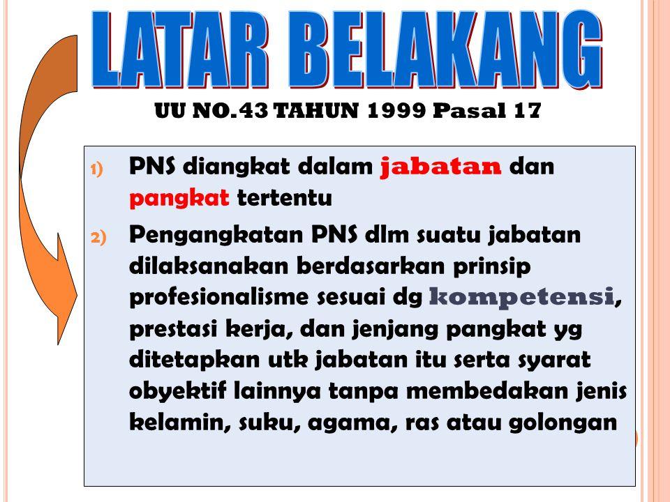 LANDASAN HUKUM ► UU Nomor 8 Tahun 1974 tentang Pokok-Pokok Kepegawaian sebagaimana telah diubah dengan UU No.43 Tahun 1999. ► PP Nomor 97 Tahun 2000 t