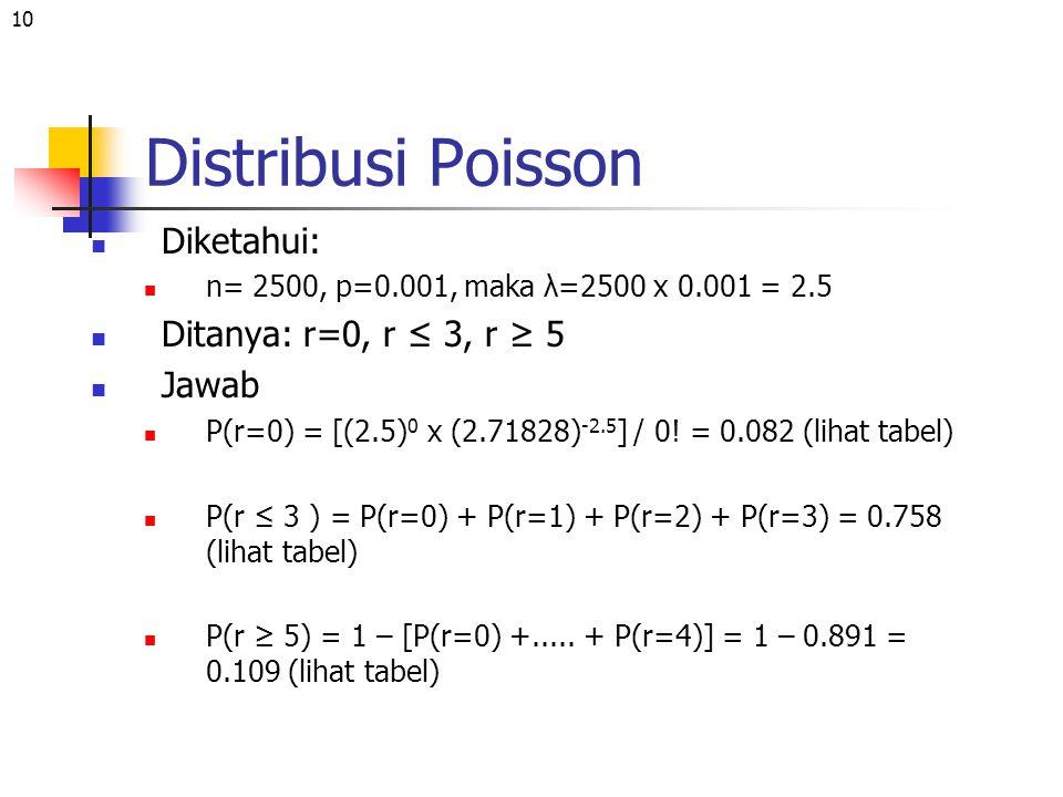 10 Distribusi Poisson Diketahui: n= 2500, p=0.001, maka λ=2500 x 0.001 = 2.5 Ditanya: r=0, r ≤ 3, r ≥ 5 Jawab P(r=0) = [(2.5) 0 x (2.71828) -2.5 ] / 0