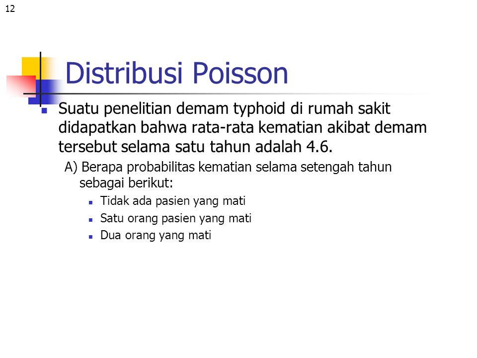 12 Distribusi Poisson Suatu penelitian demam typhoid di rumah sakit didapatkan bahwa rata-rata kematian akibat demam tersebut selama satu tahun adalah