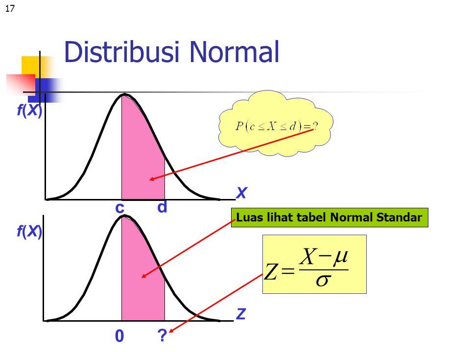 17 Distribusi Normal c d X f(X)f(X) 0 ? Z f(X)f(X) X Z     Luas lihat tabel Normal Standar