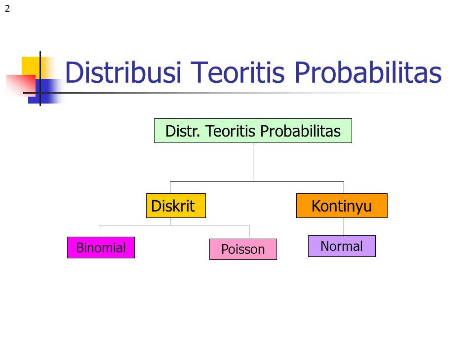 3 Distribusi Binomial Ciri-ciri Distribusi Binomial Masing-masing percobaan hanya mempunyai dua kemungkinan, misal sukses-gagal, sehat-sakit, hidup- mati Hasil dari masing-masing percobaan adalah independen antara satu dengan lainnya Probabilitas 'sukses' (disimbol dengan p) adalah tetap antara satu percobaan dengan pecobaan lainnya Probabilitas 'gagal' (disimbol dengan q) adalah 1-p Probabilitas sukses biasanya adalah probabilitas yang sering terjadi