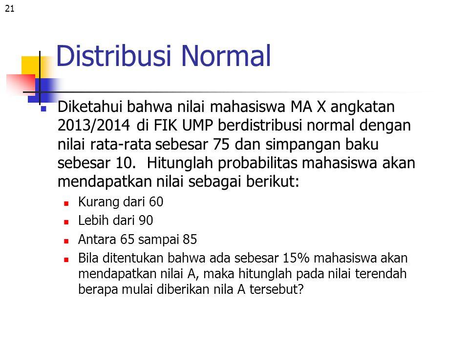 21 Distribusi Normal Diketahui bahwa nilai mahasiswa MA X angkatan 2013/2014 di FIK UMP berdistribusi normal dengan nilai rata-rata sebesar 75 dan sim
