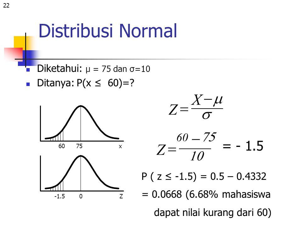 22 Distribusi Normal Diketahui: μ = 75 dan σ=10 Ditanya: P(x ≤ 60)=? 7560x 0Z X Z     Z     = - 1.5 -1.5 P ( z ≤ -1.5) = 0.5 – 0.4332 = 0.06