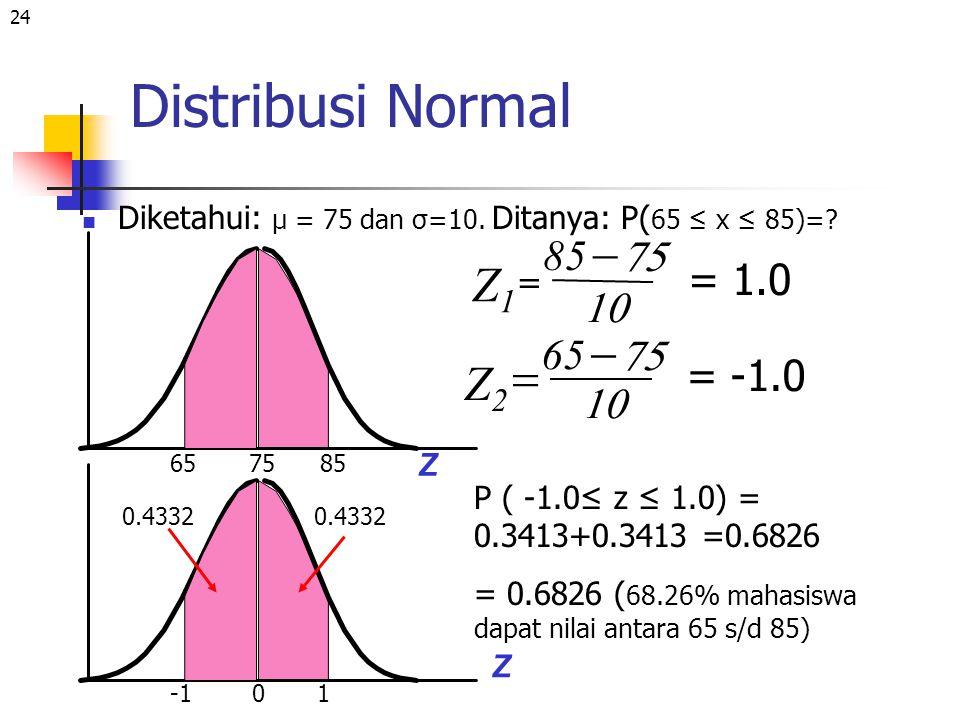 24 Distribusi Normal Diketahui: μ = 75 dan σ=10. Ditanya: P( 65 ≤ x ≤ 85)=? 85 Z1Z1     = 1.0 P ( -1.0≤ z ≤ 1.0) = 0.3413+0.3413 =0.6826 = 0.682