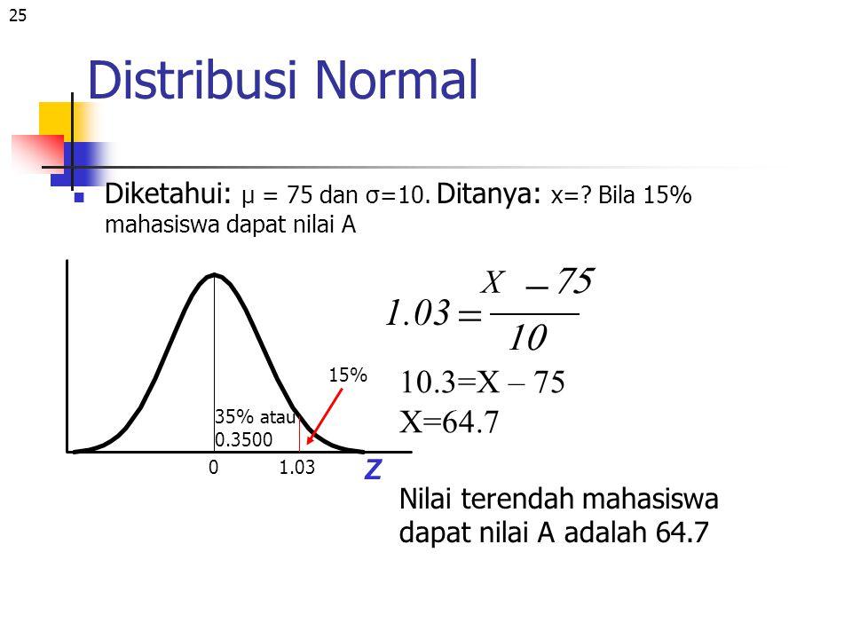 25 Distribusi Normal Diketahui: μ = 75 dan σ=10. Ditanya: x=? Bila 15% mahasiswa dapat nilai A X 1.03     Nilai terendah mahasiswa dapat nilai A