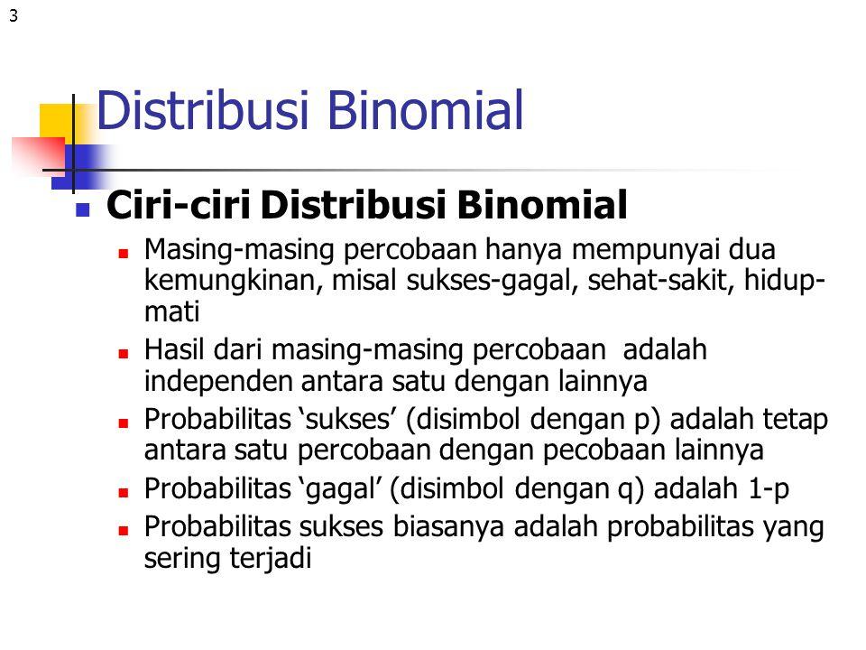 3 Distribusi Binomial Ciri-ciri Distribusi Binomial Masing-masing percobaan hanya mempunyai dua kemungkinan, misal sukses-gagal, sehat-sakit, hidup- m