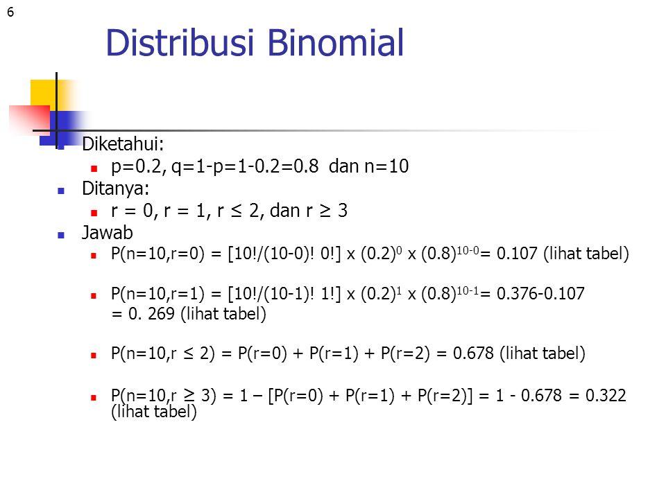 6 Distribusi Binomial Diketahui: p=0.2, q=1-p=1-0.2=0.8 dan n=10 Ditanya: r = 0, r = 1, r ≤ 2, dan r ≥ 3 Jawab P(n=10,r=0) = [10!/(10-0)! 0!] x (0.2)