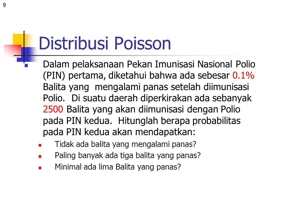 10 Distribusi Poisson Diketahui: n= 2500, p=0.001, maka λ=2500 x 0.001 = 2.5 Ditanya: r=0, r ≤ 3, r ≥ 5 Jawab P(r=0) = [(2.5) 0 x (2.71828) -2.5 ] / 0.