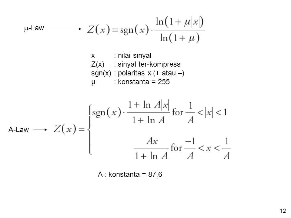 11 Dua kurva companding standard: - A-law, digunakan di negara2 Eropa (Rec. ITU-T G.732) - μ-law, digunakan di Amerika Utara dan Jepang (Rec. ITU-T G.
