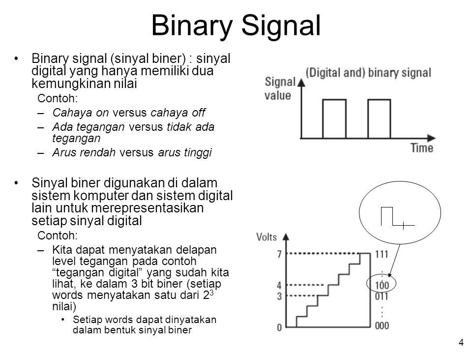 4 Binary Signal Binary signal (sinyal biner) : sinyal digital yang hanya memiliki dua kemungkinan nilai Contoh: –Cahaya on versus cahaya off –Ada tegangan versus tidak ada tegangan –Arus rendah versus arus tinggi Sinyal biner digunakan di dalam sistem komputer dan sistem digital lain untuk merepresentasikan setiap sinyal digital Contoh: –Kita dapat menyatakan delapan level tegangan pada contoh tegangan digital yang sudah kita lihat, ke dalam 3 bit biner (setiap words menyatakan satu dari 2 3 nilai) Setiap words dapat dinyatakan dalam bentuk sinyal biner