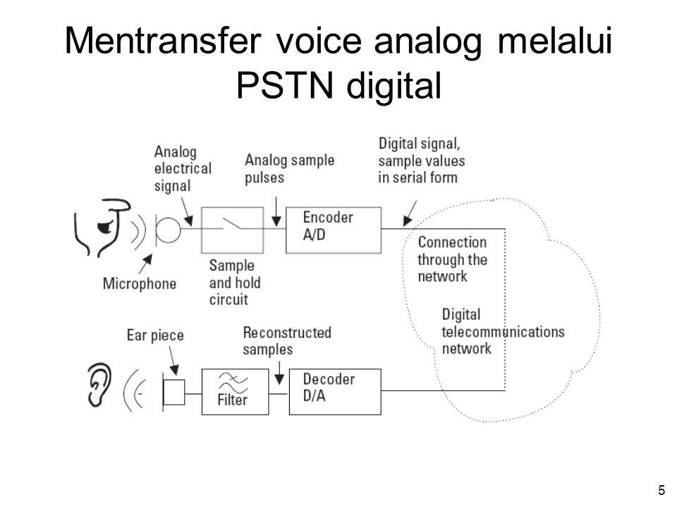 15 Contoh waveform coding –PCM Bitrate 64 kbps –ADPCM (Adaptive Differential Pulse Code Modulation) Dulu: ITU-T G.721: bit rate 32 kbps Sekarang : ITU-T G.726: bit rate 40, 24 dan 16 kbps, juga 32 kbps Contoh vocoder –13kb/s GSM 06.10 RPE-LTP –4.8kb/s FED-STD 1016 CELP –Qualcomm QCELP (IS-96a) –13kb/s Qualcomm QCELP –2.4kb/s FED-STD-1015 LPC-10