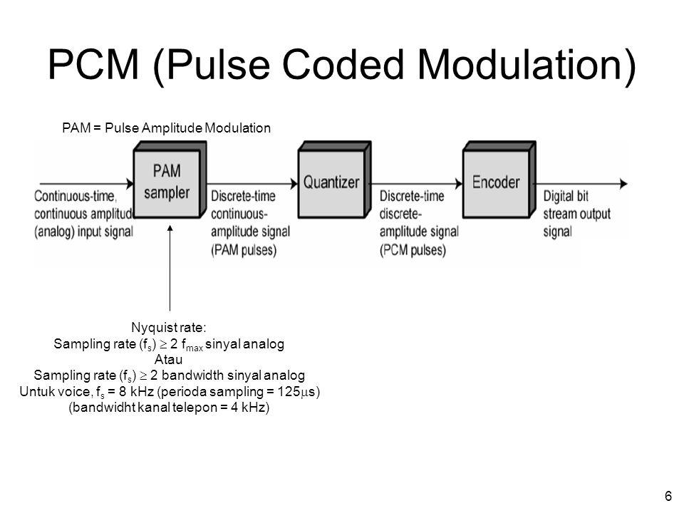 6 PCM (Pulse Coded Modulation) Nyquist rate: Sampling rate (f s )  2 f max sinyal analog Atau Sampling rate (f s )  2 bandwidth sinyal analog Untuk voice, f s = 8 kHz (perioda sampling = 125  s) (bandwidht kanal telepon = 4 kHz) PAM = Pulse Amplitude Modulation