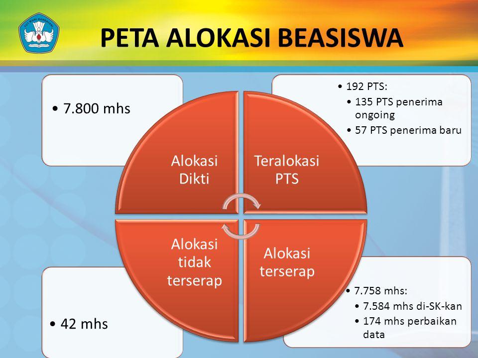 PETA PENERIMA BEASISWA SELAMA 8 BULAN LAMA BEASISWA 8 BLN 90 PTS 1111 mhs STATUS ONGOING: 980 mhs STATUS BARU: 131 mhs