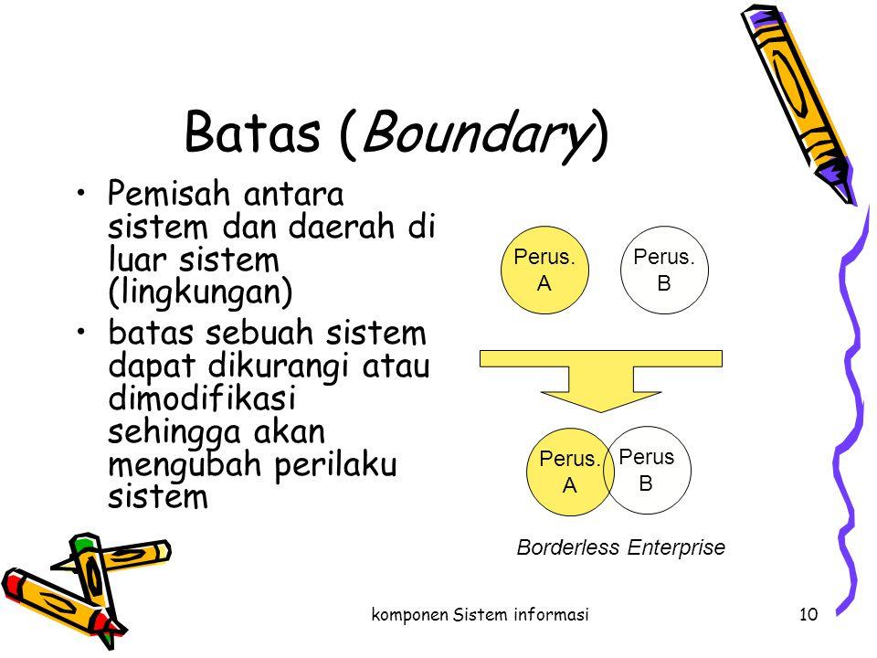 komponen Sistem informasi10 Batas (Boundary) Pemisah antara sistem dan daerah di luar sistem (lingkungan) batas sebuah sistem dapat dikurangi atau dim