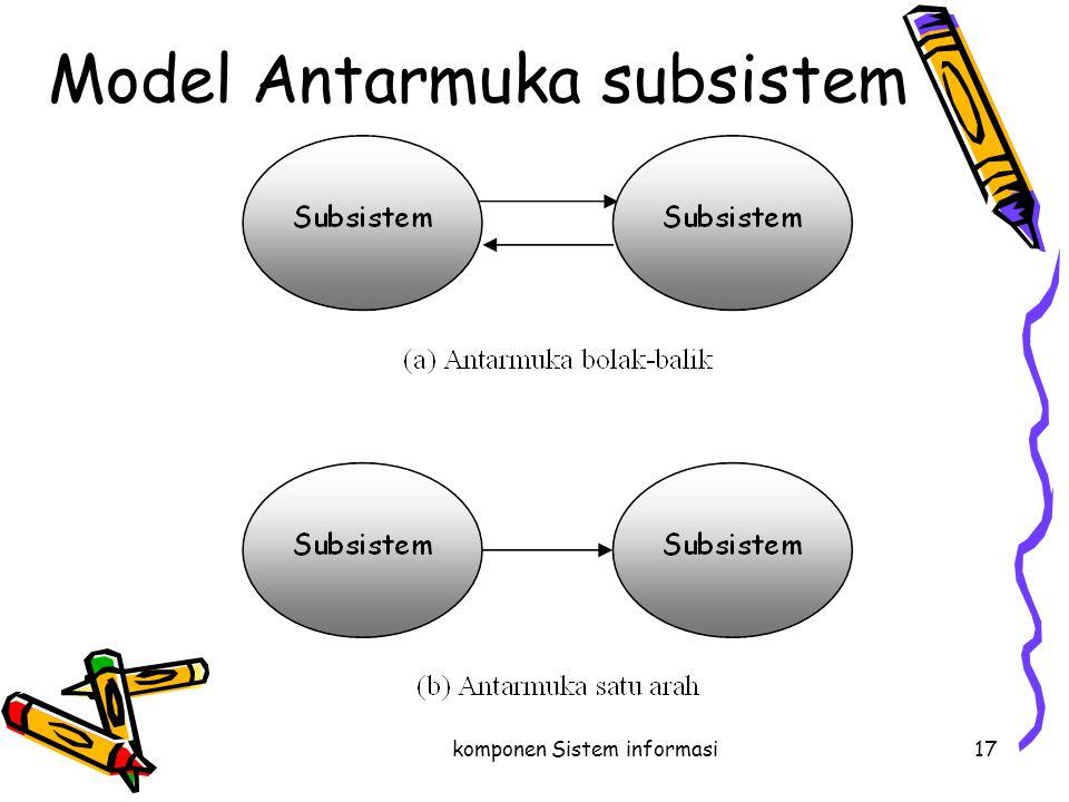 komponen Sistem informasi17 Model Antarmuka subsistem