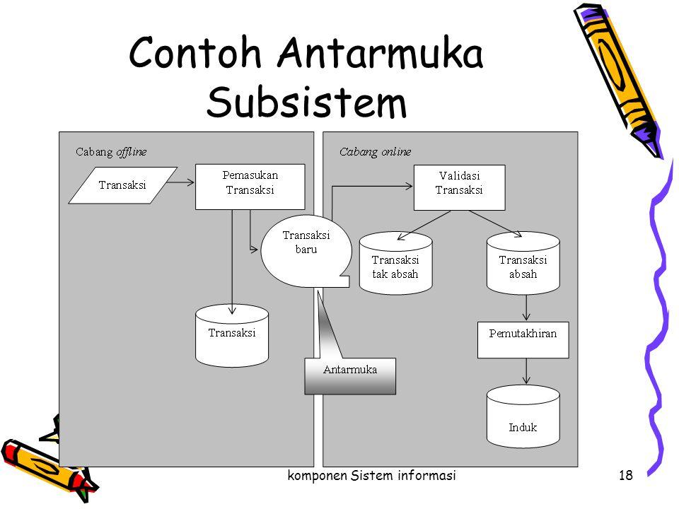 komponen Sistem informasi18 Contoh Antarmuka Subsistem