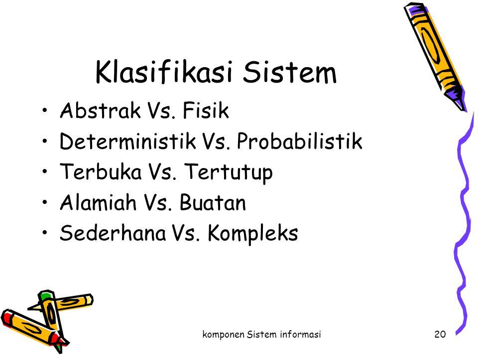 komponen Sistem informasi20 Klasifikasi Sistem Abstrak Vs. Fisik Deterministik Vs. Probabilistik Terbuka Vs. Tertutup Alamiah Vs. Buatan Sederhana Vs.