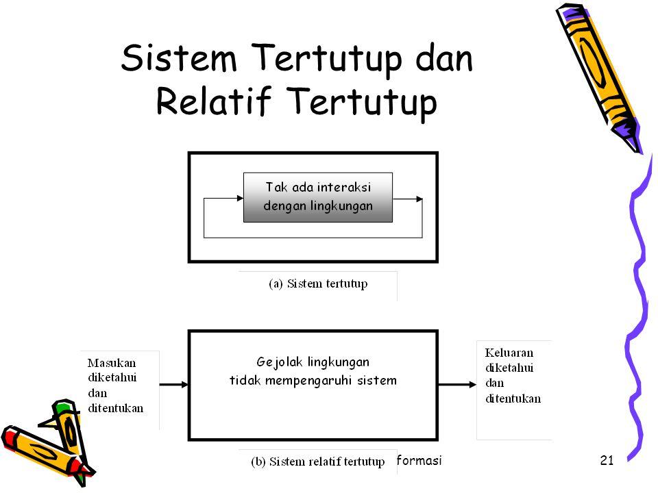 komponen Sistem informasi21 Sistem Tertutup dan Relatif Tertutup