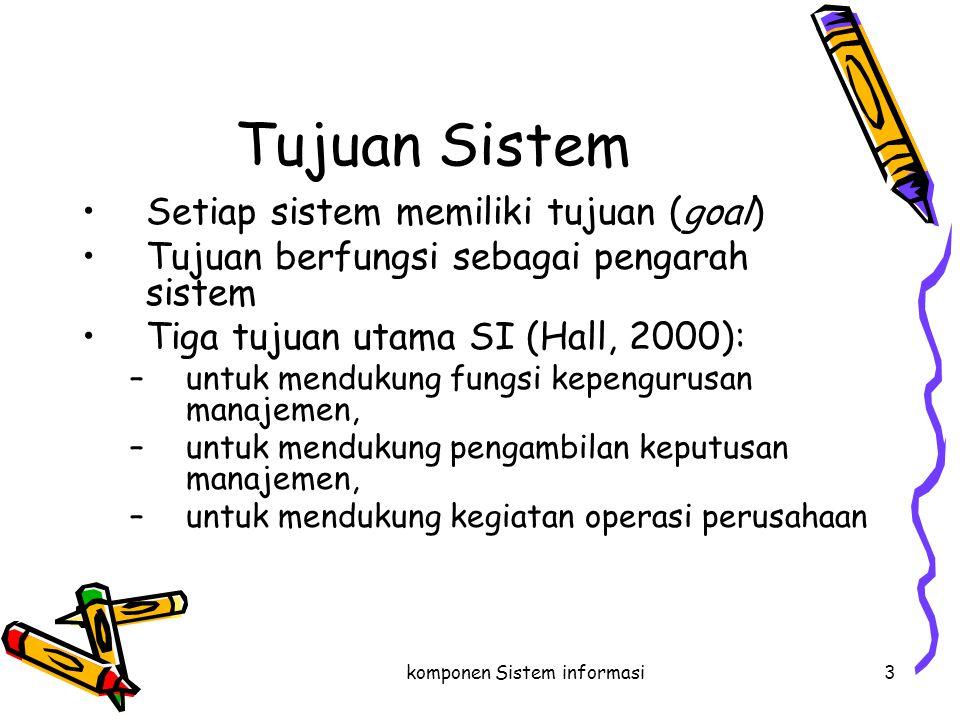 komponen Sistem informasi3 Tujuan Sistem Setiap sistem memiliki tujuan (goal) Tujuan berfungsi sebagai pengarah sistem Tiga tujuan utama SI (Hall, 200