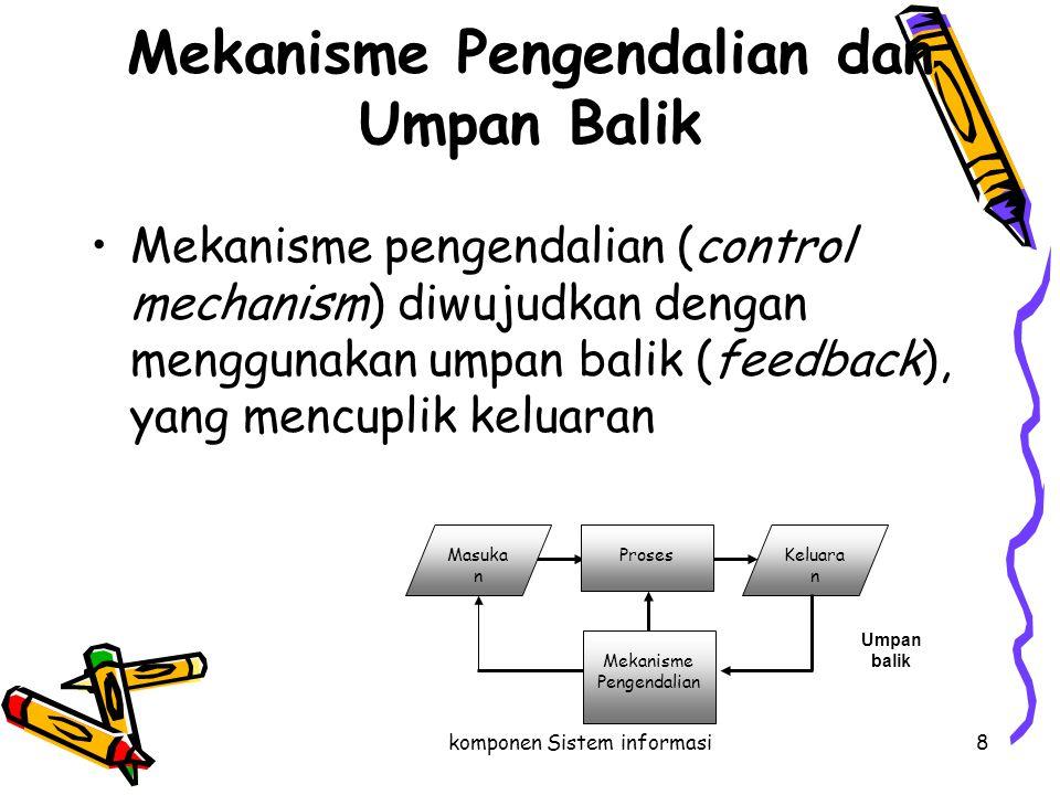 komponen Sistem informasi8 Mekanisme Pengendalian dan Umpan Balik Mekanisme pengendalian (control mechanism) diwujudkan dengan menggunakan umpan balik